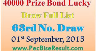 Online 40000 rs Prize bond LIst 2015