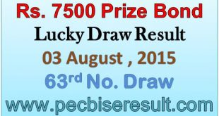 7500 Rs. Prize bond List Rawalpindi 2015
