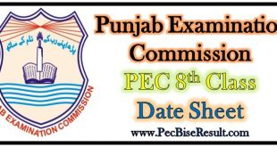 Punjab 8th Class Date Sheet 2018