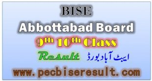 BISE Abbottabad Board Matric Result 2020