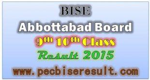 Abbottabad Board Matric Result 2015