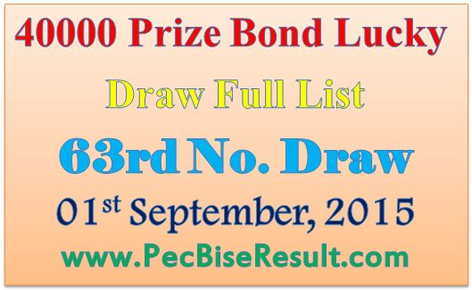 Online 40000 rs Prize bond LIst 2015
