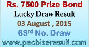 7500 Rs. Prize bond List Rawalpindi 2015