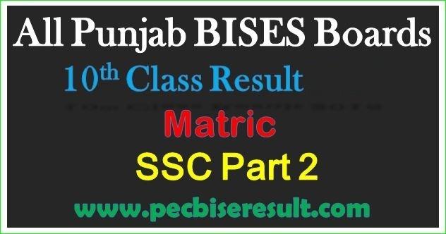 BISE Board Matric Result 2021