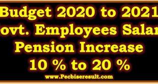 Pakistan Budget 2020-21 Federal