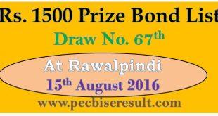 Prize Bond 100 List August 2016