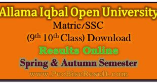 Allama Iqbal Open University Matric Result 2018