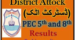 Attock 5th 8th Class Result 2019