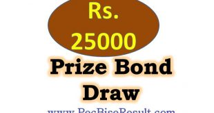 Prize Bond List 25000 August 2017