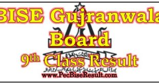 Gujranwala Board 9th Class Result 2020