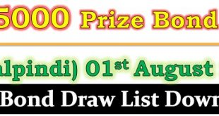 Prize Bond Draw List 25000 August 01 2018