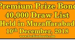 Rs. 40000 Premium Prize Bond Draw List 10 December, 2018 at Muzaffarabad