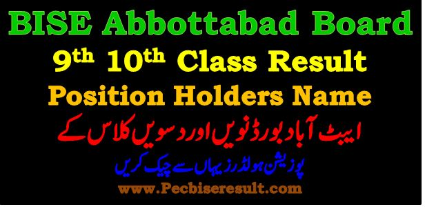 BISE Abbottabad Board 9th 10th Class Result 2020 Position Holders Name