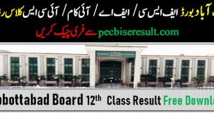 BISE Abbottabad 12th Class Result 2021