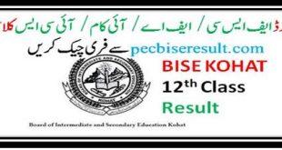 BISE Kohat FSc Result 2020 Part II