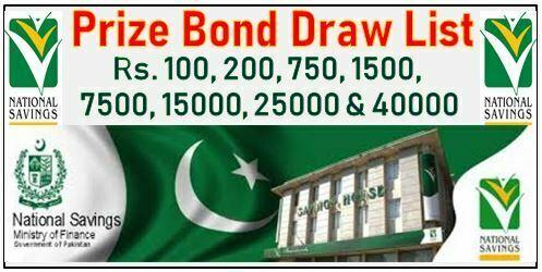 Prize Bond List National Savings of Pakistan