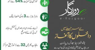 Online Apply E-Rozgaar Registration Admission