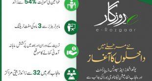 Online Apply E-Rozgaar Registration Admission