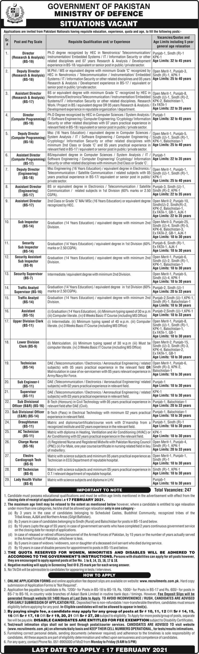 apply online ministry of defence jobs 2021