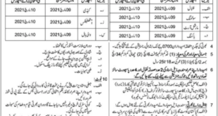 New Pakistan Coast Guard jobs 2021