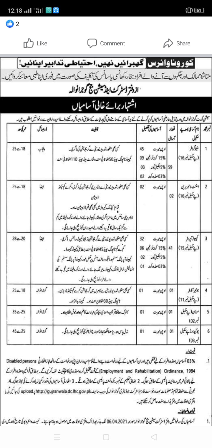 District Gujranwala Session Court Jobs 2021