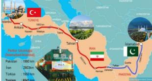 Pakistan to Turkey Train Rote Map