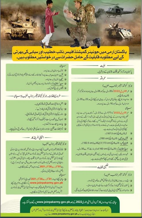 PAK Naub Khateeb Jobs 2021