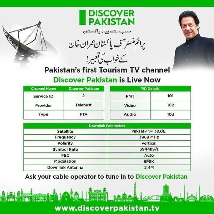 Prime Minister of Pakistan Imran khan's Dream