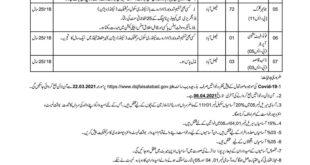 Session Judge Faisalabad court jobs 2021.