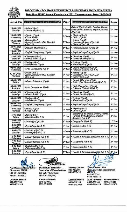 Annual Roll No slips of quetta board 2021
