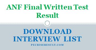Written Test of ANF Jobs Result 2021