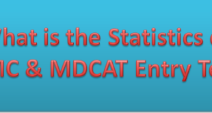 Hot to check the Statistics of PMC & MDCAT Entry Test Result 2021